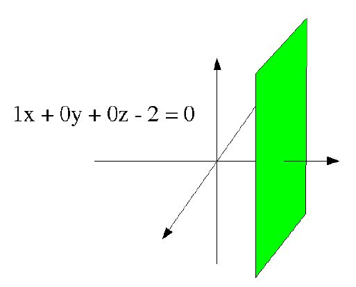 SparkNotes SAT Physics Vector Addition